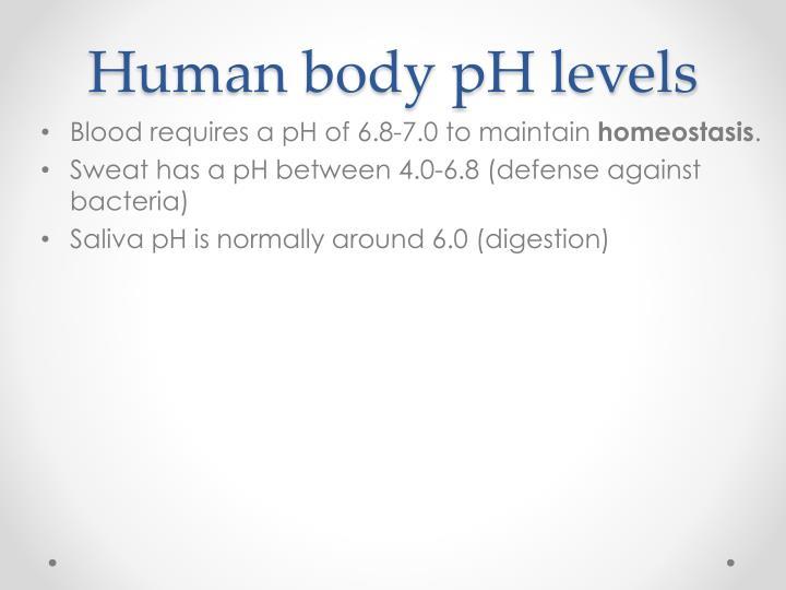 Human body pH levels