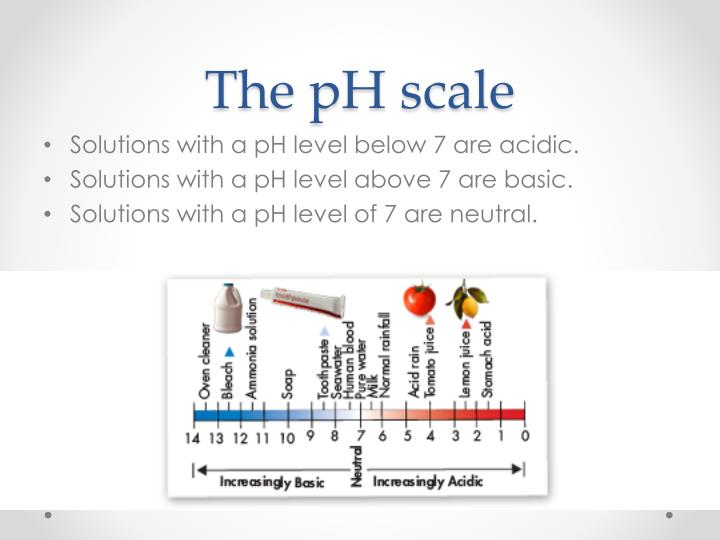 The pH scale