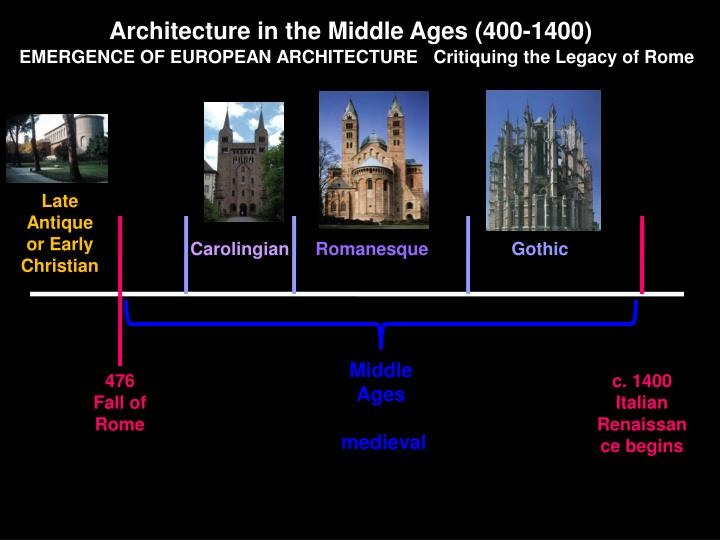 Architecture in the Middle Ages (400-1400)