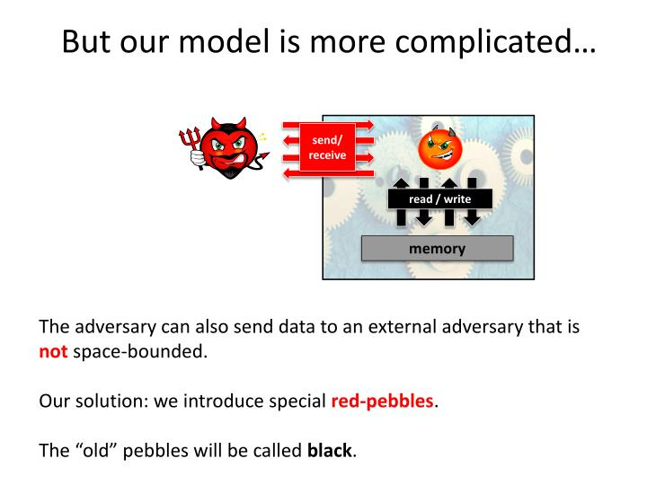But our model is more complicated…