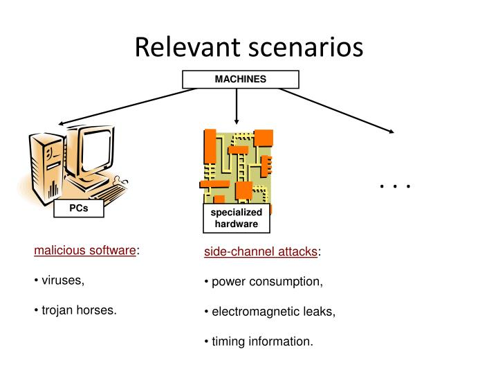 Relevant scenarios