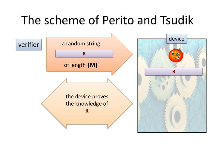 The scheme of