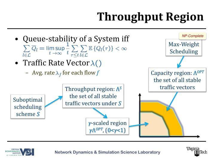 Throughput Region