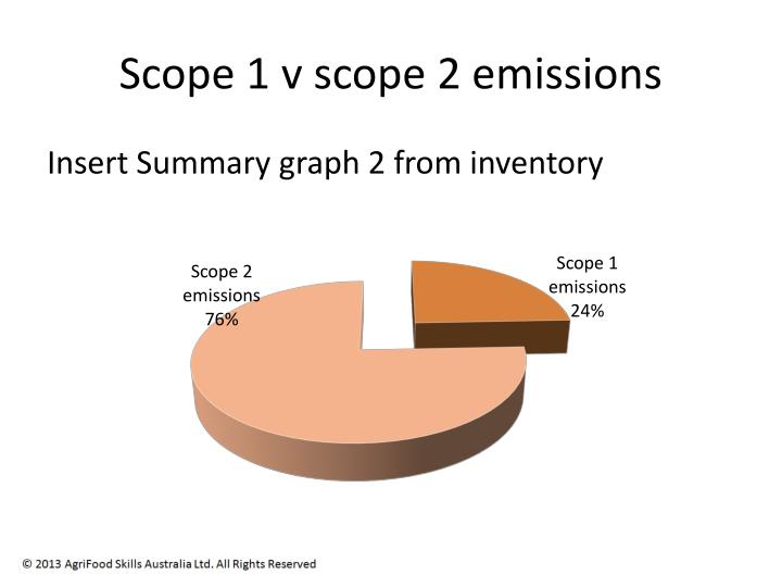 Scope 1 v scope 2 emissions