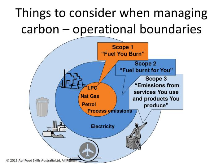 Things to consider when managing carbon – operational boundaries