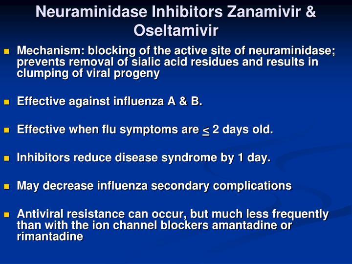 Neuraminidase Inhibitors Zanamivir & Oseltamivir