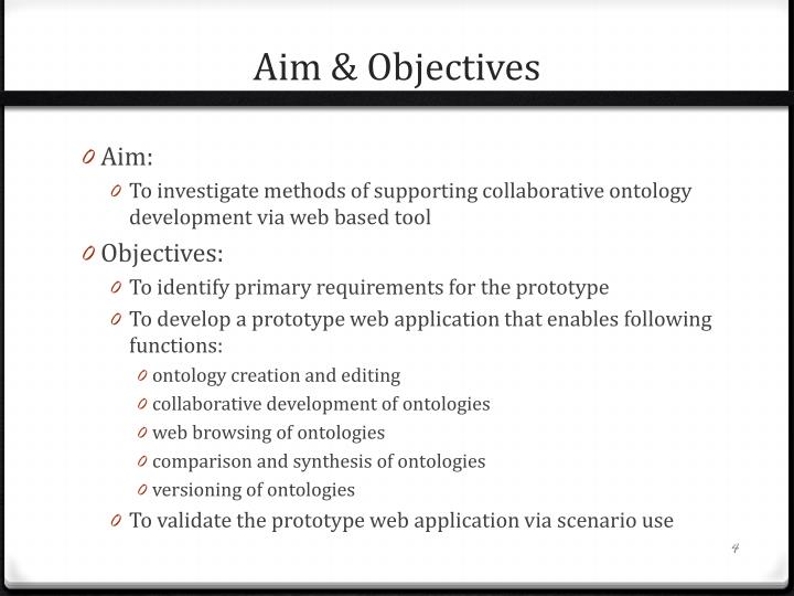 Aim & Objectives