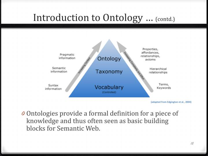 Introduction to Ontology …
