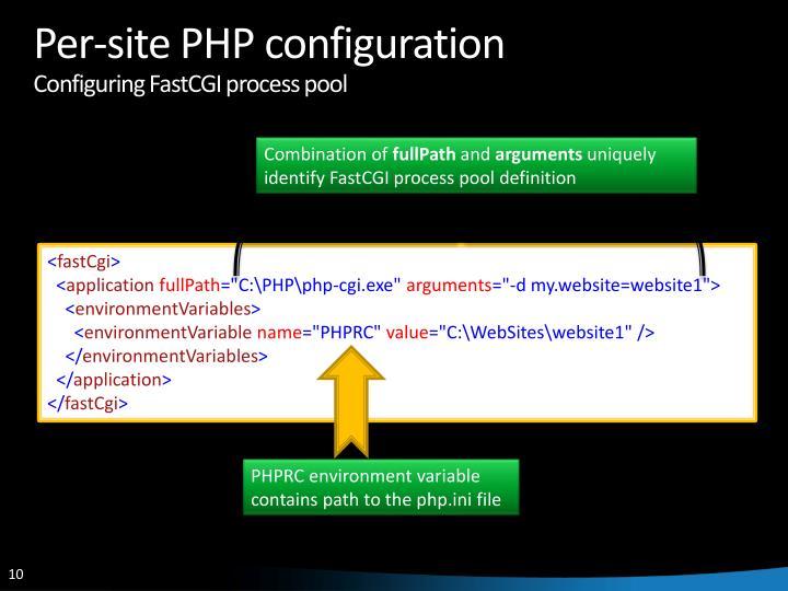 Per-site PHP configuration