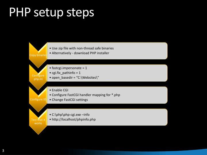 PHP setup steps