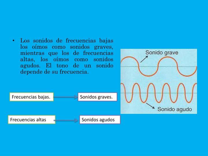 Los sonidos de frecuencias bajas los oímos como sonidos graves, mientras que los de frecuencias altas, los oímos como sonidos agudos. El tono de un sonido depende de su frecuencia.