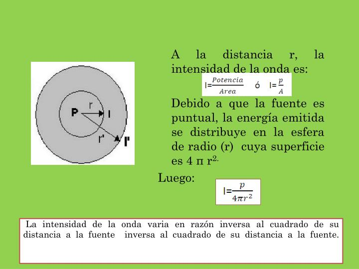 La intensidad de la onda varia en razón inversa al cuadrado de su distancia a la fuente  inversa al cuadrado de su distancia a la fuente.