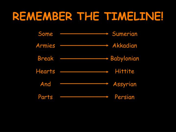 REMEMBER THE TIMELINE!