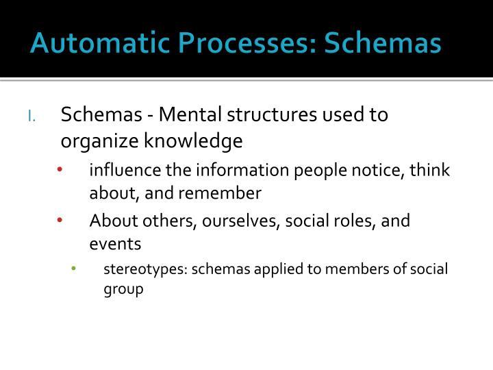 Automatic Processes: Schemas