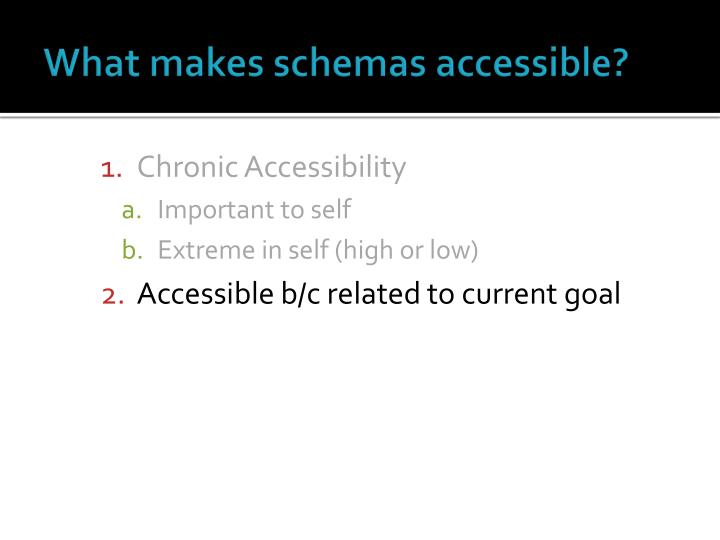 What makes schemas accessible?