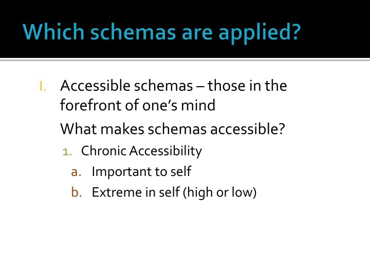 Which schemas are applied?