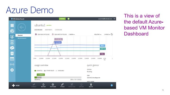 Azure Demo