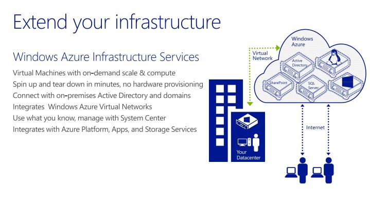 Extend your infrastructure