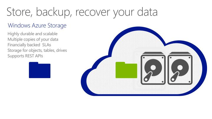 Store, backup, recover your data