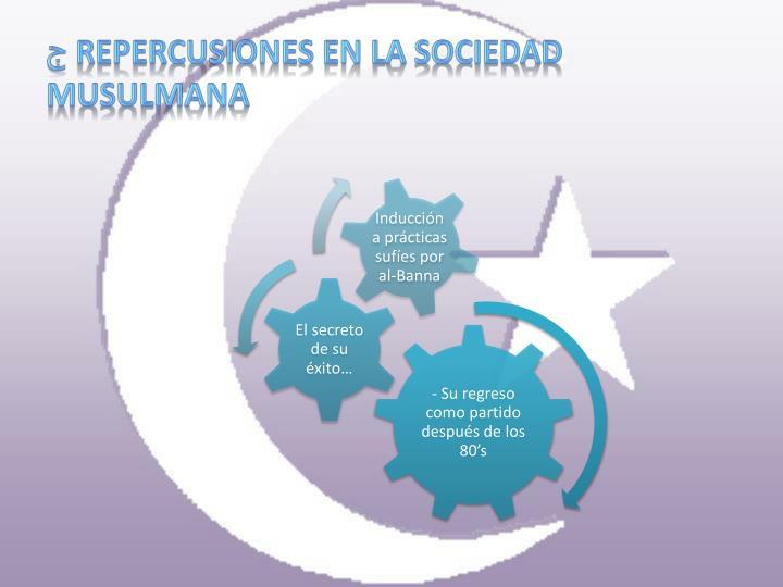 Repercusiones en la sociedad musulmana