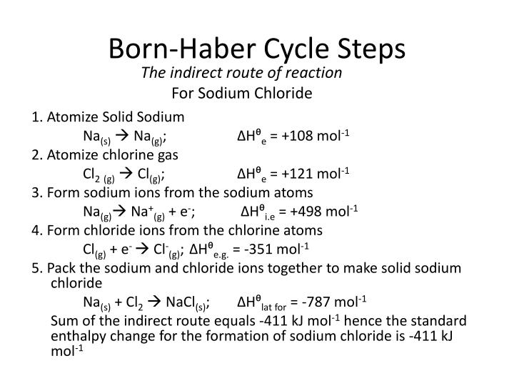 born haber process lab Ib chemistry standard level notes on the position of equilibrium  example: for the haber process equilibrium n 2 + 3h 2 2nh 3 four moles gas two moles of gas.