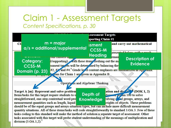 Claim 1 - Assessment Targets
