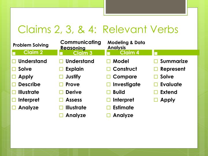 Claims 2, 3, & 4:  Relevant Verbs