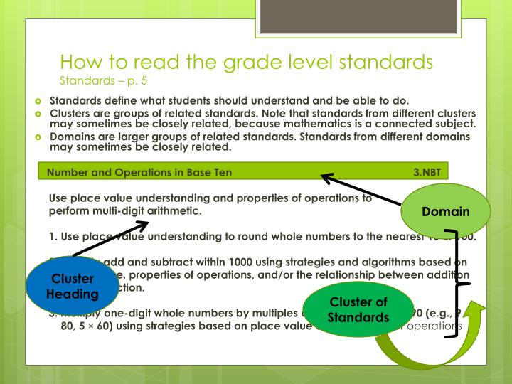 How to read the grade level standards