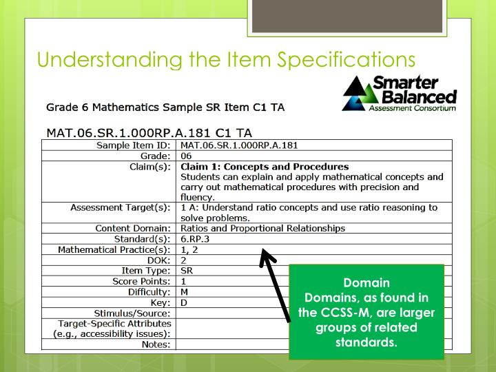 Understanding the Item Specifications