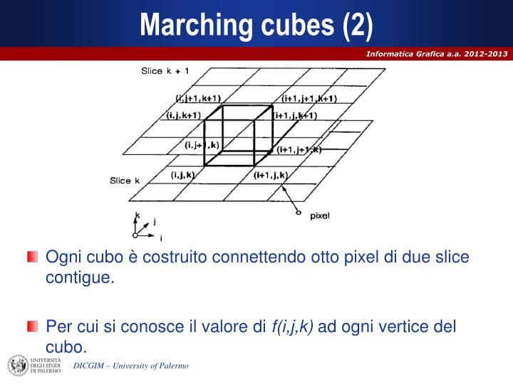 Marching cubes (2)