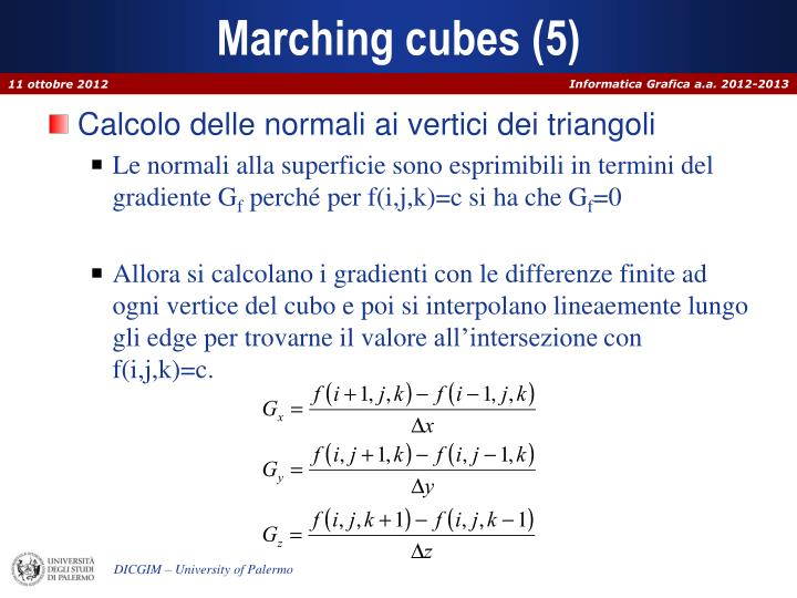 Marching cubes (5)