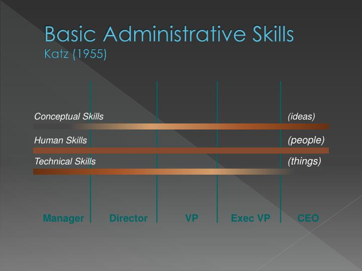 Basic Administrative Skills