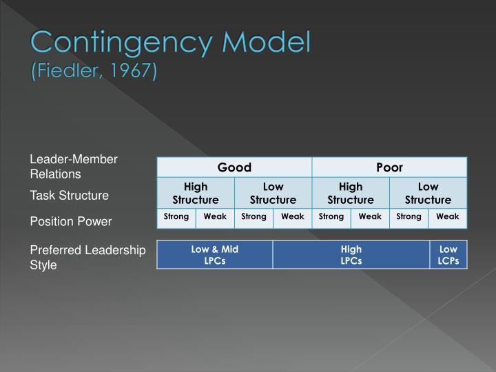 Contingency Model