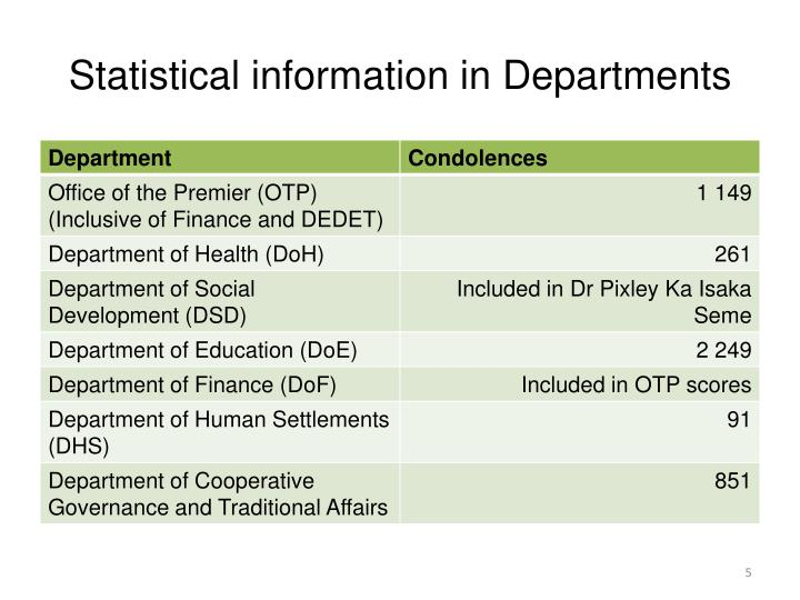 Statistical information in Departments