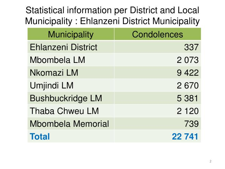 Statistical information per district and local municipality ehlanzeni district municipality