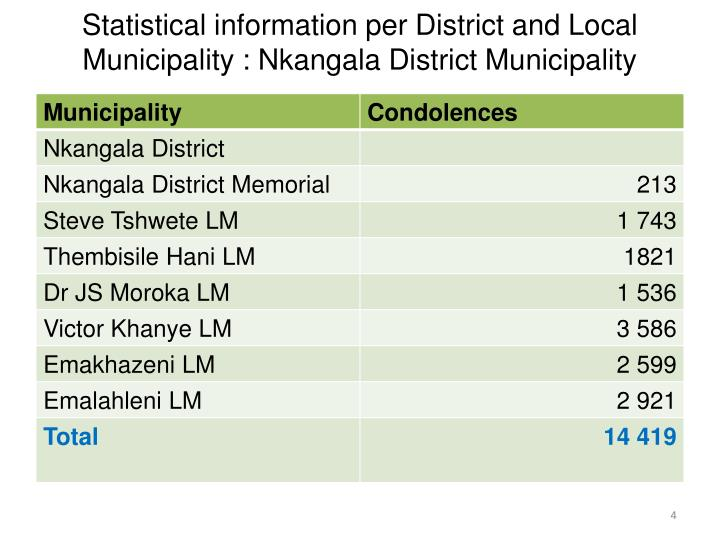 Statistical information per District and Local Municipality : Nkangala District Municipality