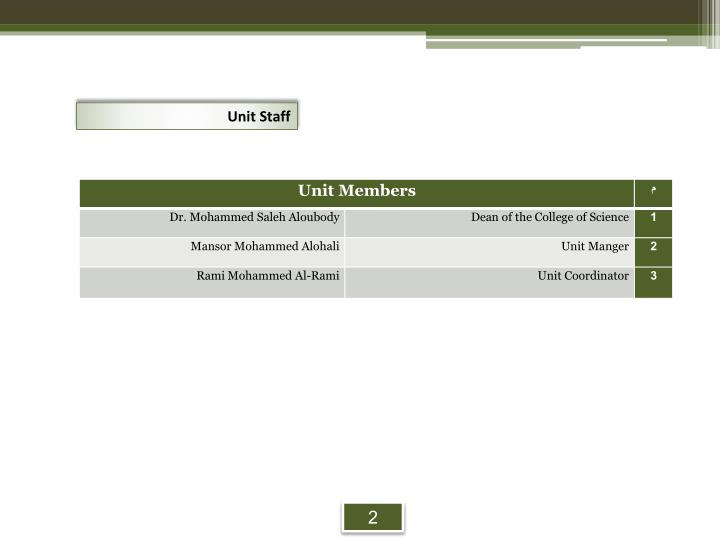 Unit Staff