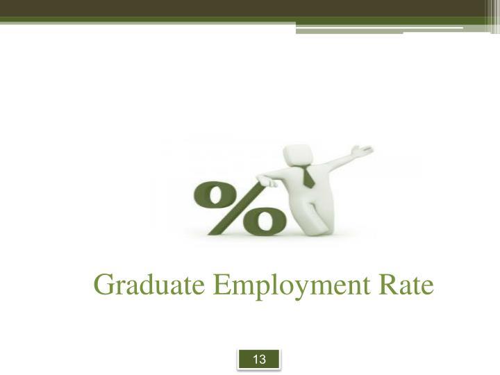 Graduate Employment Rate