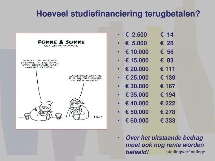 Hoeveel studiefinanciering terugbetalen?
