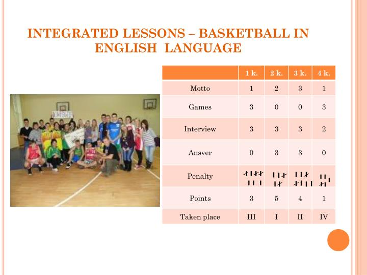 INTEGRATED LESSONS – BASKETBALL IN ENGLISH  LANGUAGE