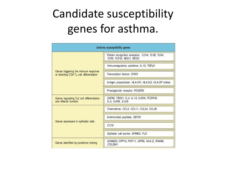 Candidate susceptibility