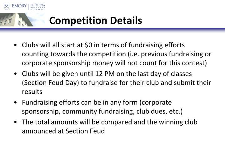 Competition Details