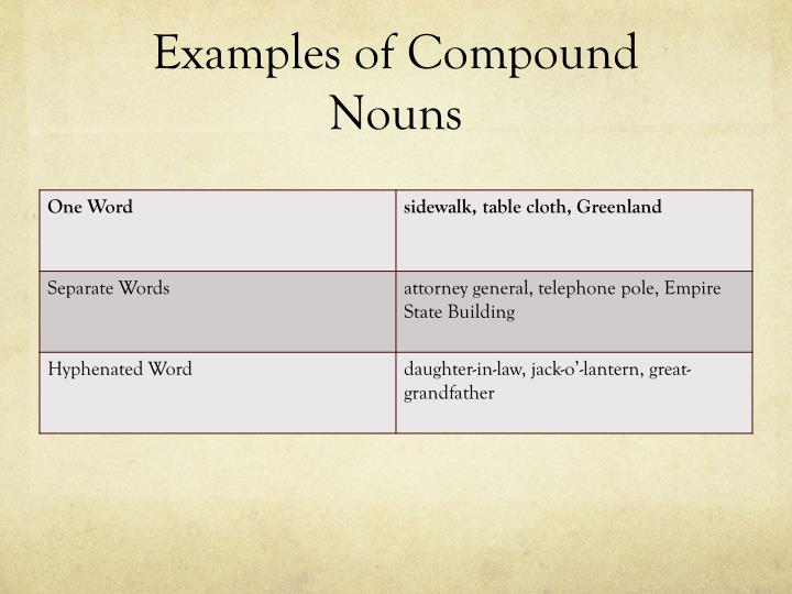 Examples of Compound Nouns