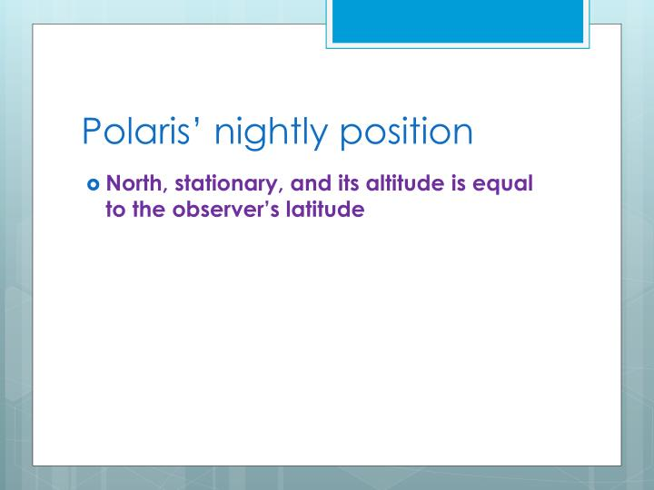 Polaris' nightly position