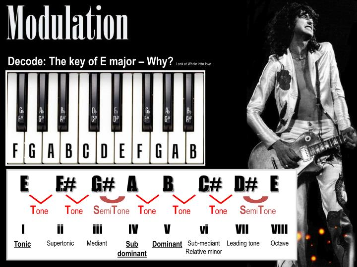 Decode: The key of E major – Why?