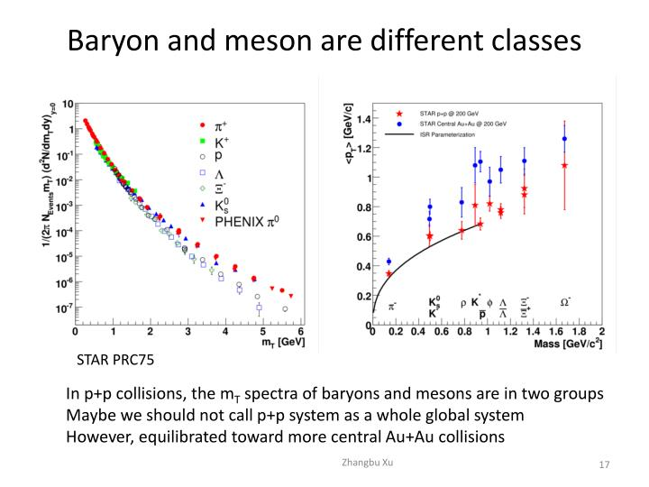 Baryon and meson are different classes