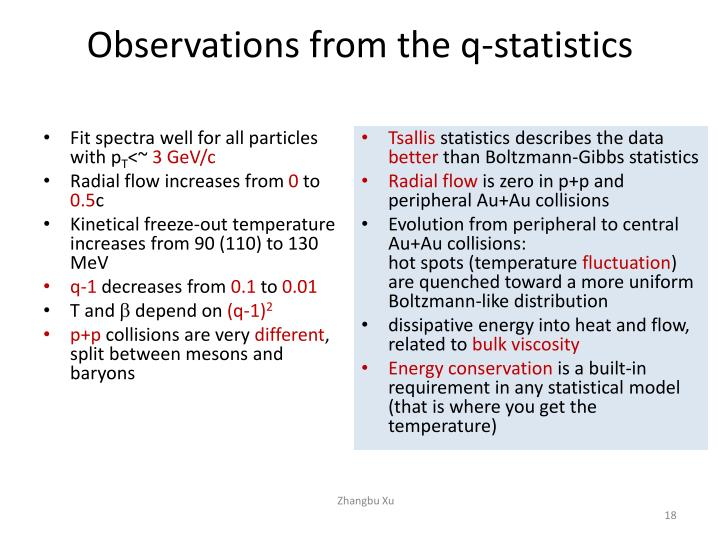 Observations from the q-statistics