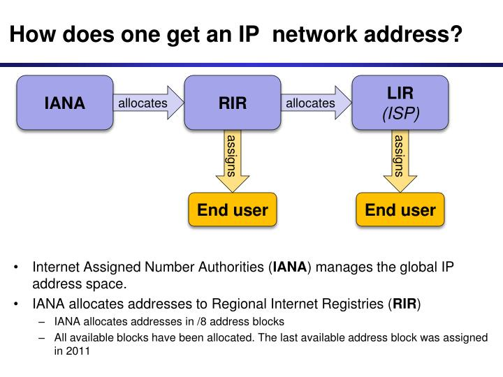 How does one get an IP  network address?
