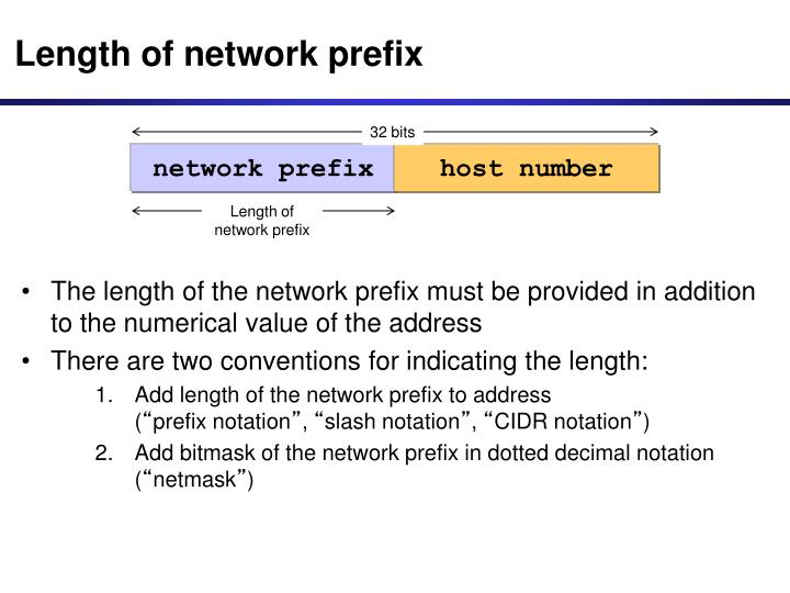 Length of network prefix