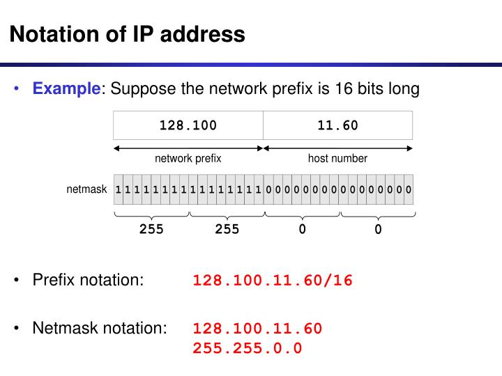 Notation of IP address